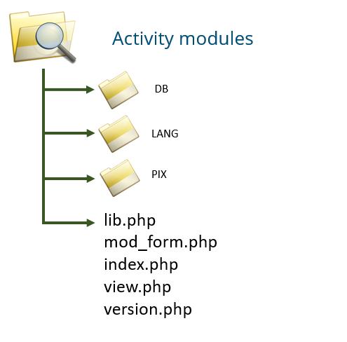 plugin-moodle-details